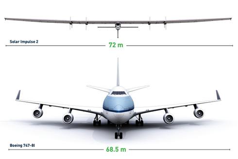 Si2-vs-jumbo-jet-width-wingspan