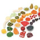 Fruit & Vegetable Rainbow Foods Kit