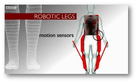 Roboticlegs
